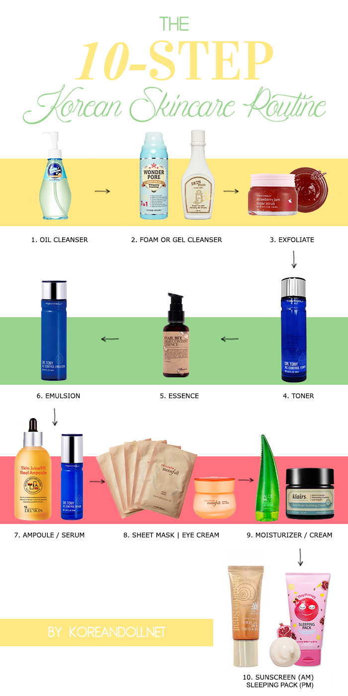 What You Need to Know About Korean Skin Care – Korean ...